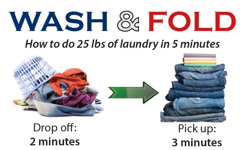 <strong>Wash, Dry & Fold</strong>